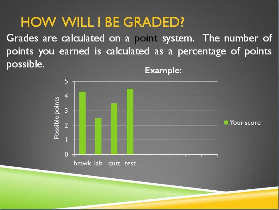 grades point system