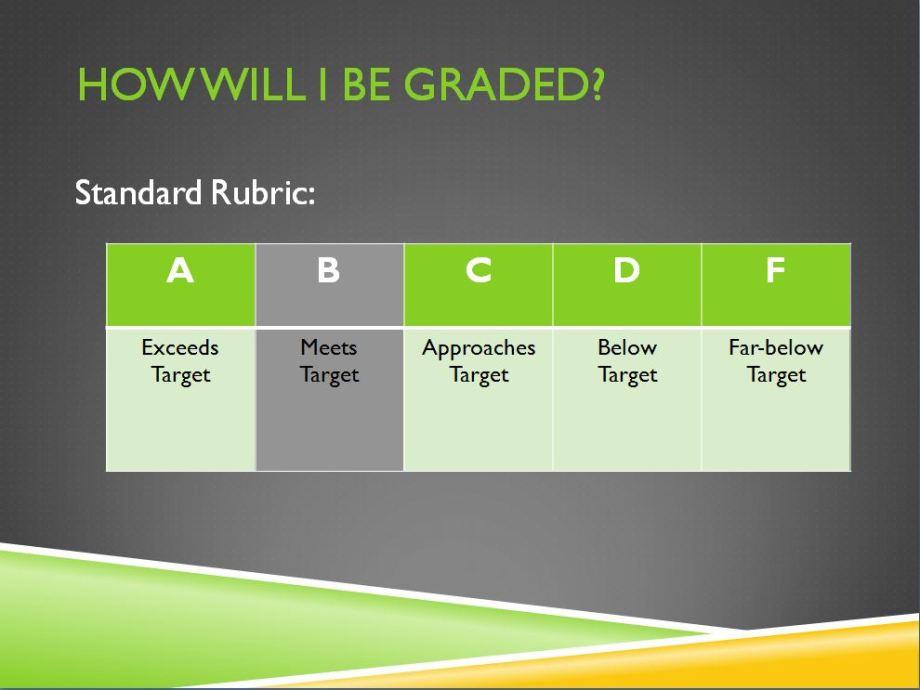 standard rubric