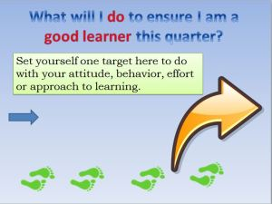 learning reflection 6